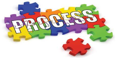 結果ではなく、プロセスにコミット